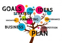 marketing plan example - sample marketing plan template