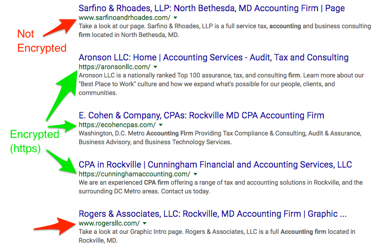 Google accounting firm