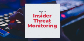 insider threat monitoring