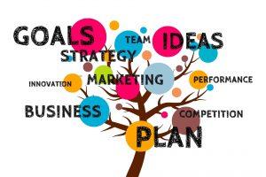 Modèle de plan marketing - Téléchargement gratuit