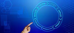 manage market uncertainties