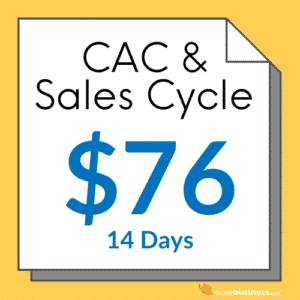 cac example