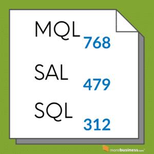 mql sal sql example