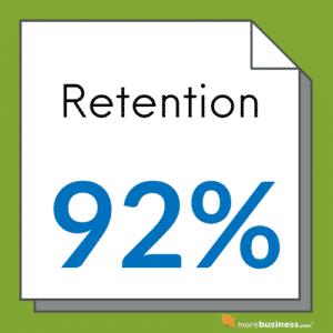 saas retention example