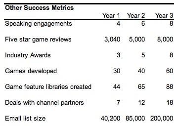 marketing plan example sample marketing plan template